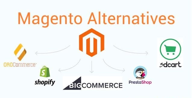 Best Magento Alternatives